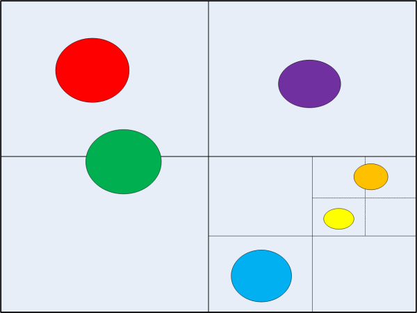 Spatial drawing of shapes in a QuadTree