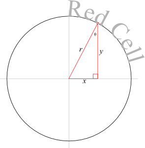 Text on a circle path