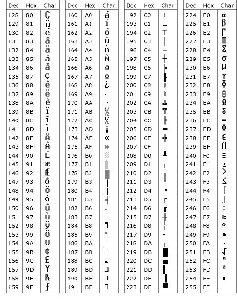 hindi typing code chart pdf