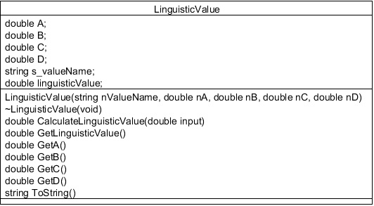 UML_linguistic_value.jpg
