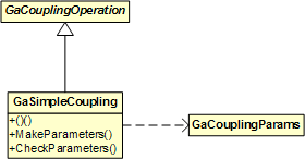 Built-in Coupling Operations [1]