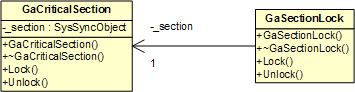 GaCriticalSection and GaSectionLock< Classes