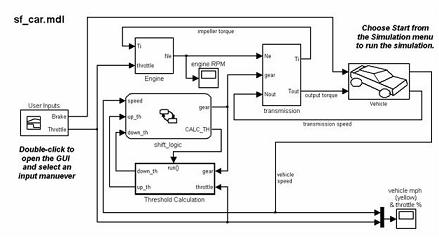 gm alarm wiring diagram with Headlight Wiring Diagram Symbol on 70agx 06 Chrysler 300 5 7l Transmission Speed Sensor also Icd Keyless Entry Wiring Diagram together with Sprinter Trailer Wiring Diagram as well Wiring Diagram For Lights In House in addition 1999 Navigator Fuse Box Location.