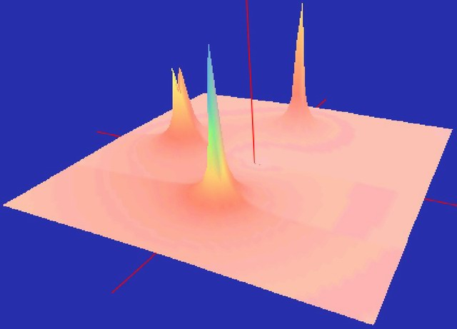 3D view of a complex function with 3 poles
