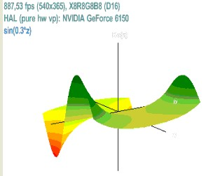 Figure 10: 3D view of a complex variable function
