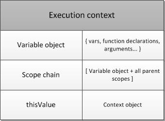 execution-context.png