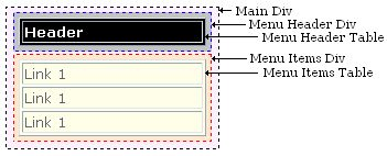 HTML layout of panel bar...