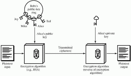Screenshot - AsymmetricCipher.png