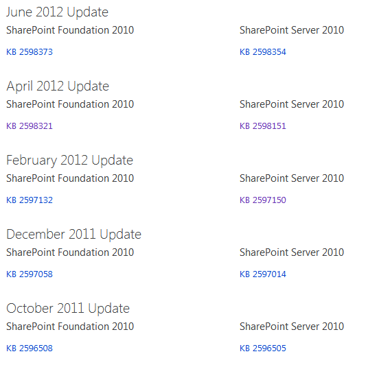 sharepoint 2010 cumulative updates information codeproject