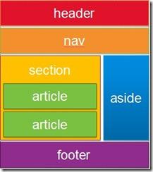 HTML5-in-5/image001.jpg