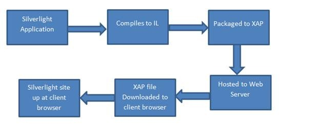 Deployment-Process.jpg