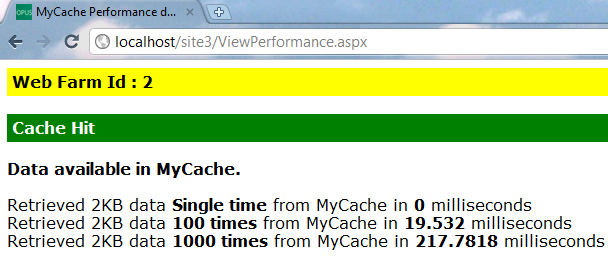 MyCachePerformance.png