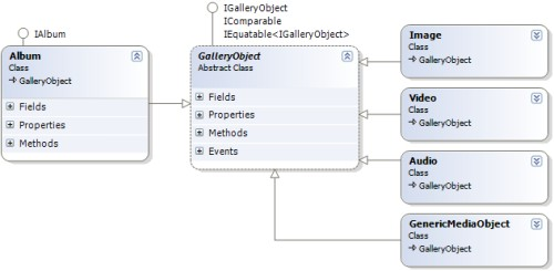 Screenshot - galleryobject_classdiagram.jpg