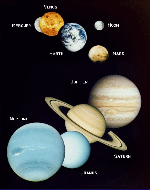 planets in the solar system project - photo #28