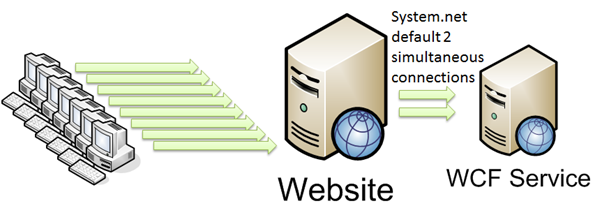 SystemNet.png