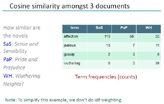 tut1] Lina ChatBot - generating response using document