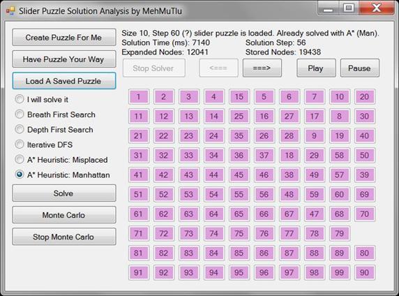 AI) Sliding Puzzle Solution Analyzer - CodeProject