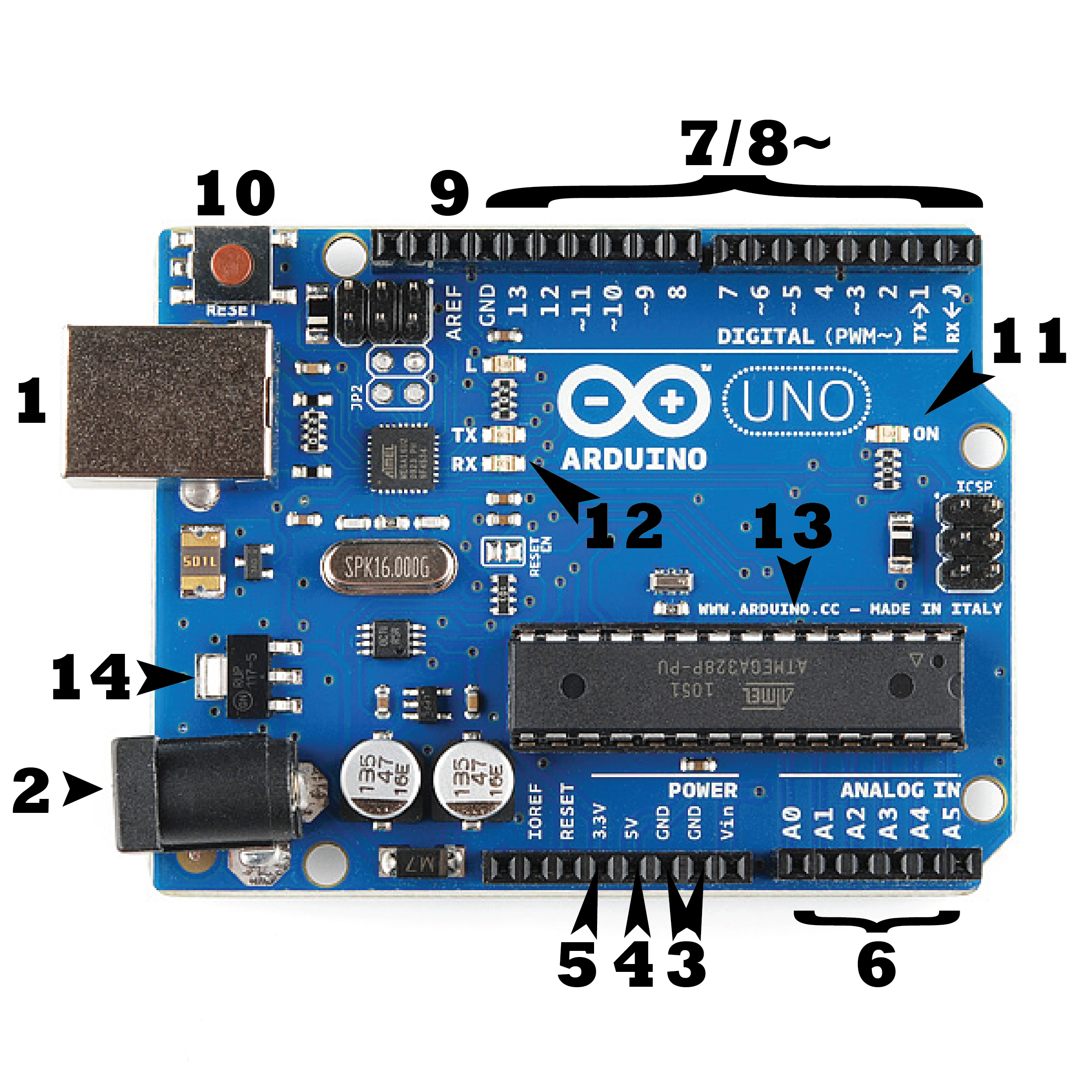 Getting Started With Arduino Codeproject Simple Digital Voltmeter Circuit Diagram Document Buzz The Above Is Board Which Does Miracles Lets Understand Points Mentioned In And Their Usage
