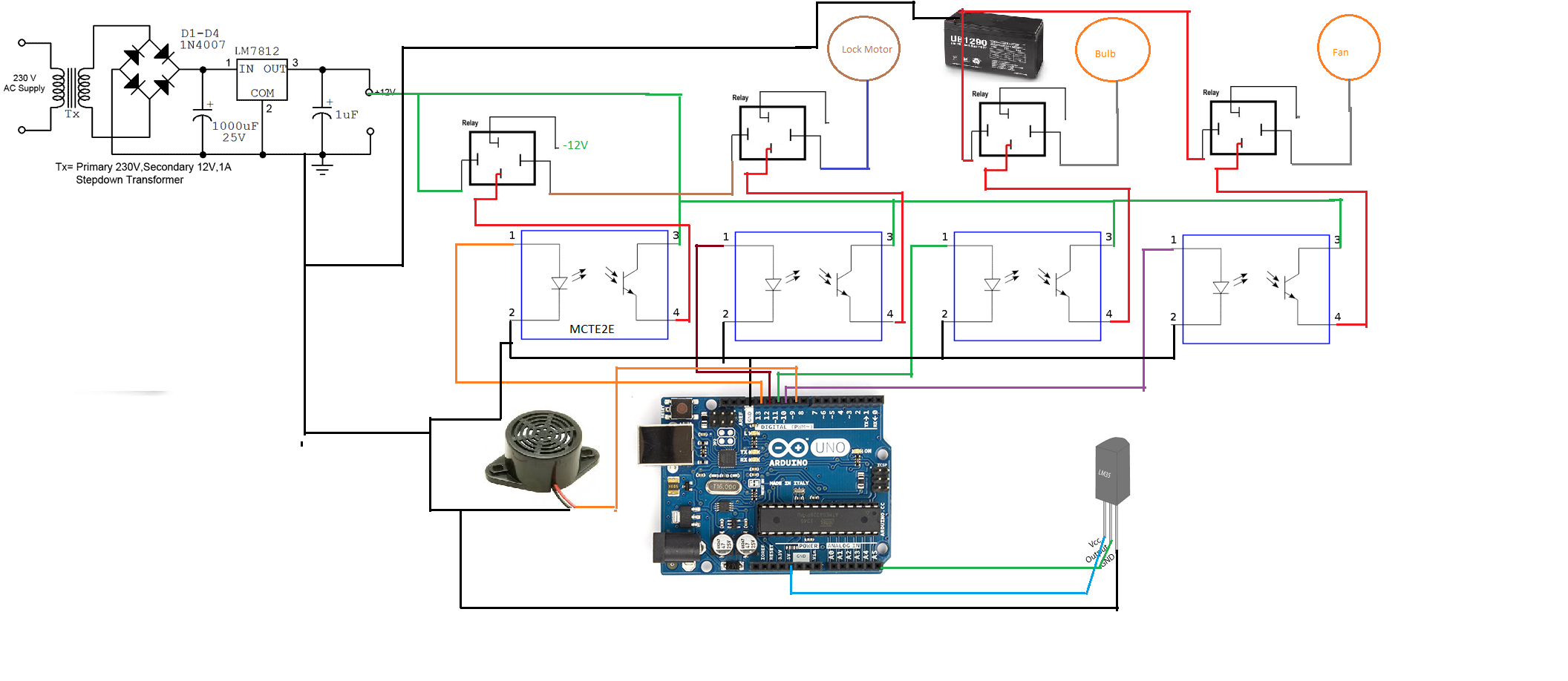 HASSI- Home Automation, Safety And Security With IoT Using Arduino