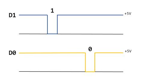 Wieganduino - Generate Wiegand Codes with Arduino - CodeProject
