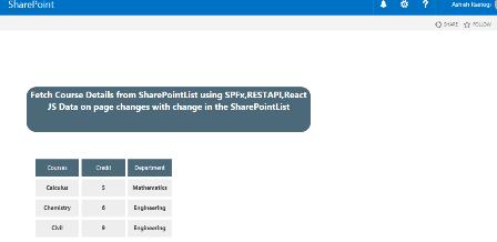 SharePoint Framework aka SPFx Web part using React & REST API