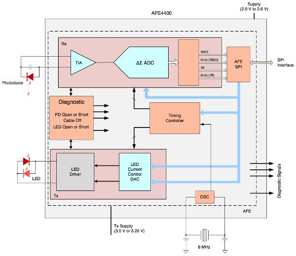babyzen - iot with azure - codeproject azure block diagram