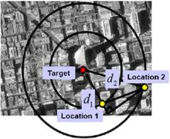 Making a Reverse Geocoding to Find an Address