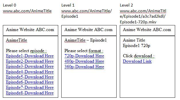 File List Downloader - CodeProject