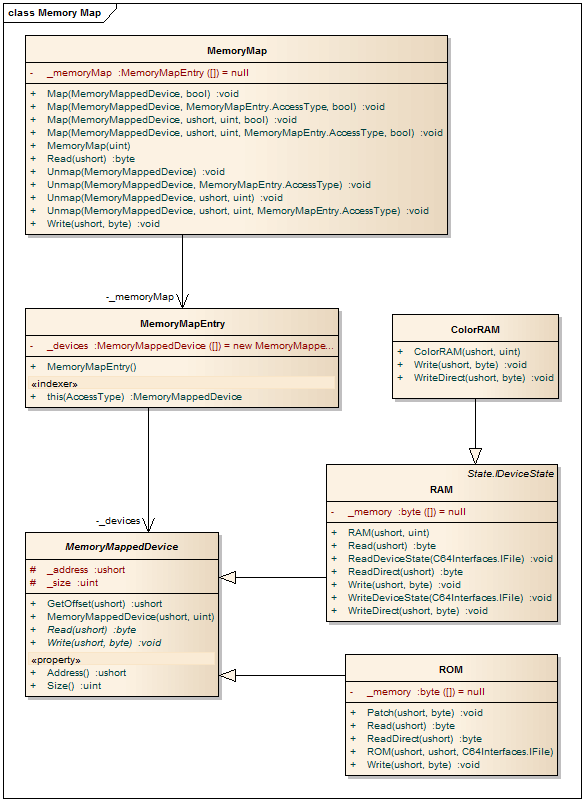 Commodore 64 Emulator - CodeProject