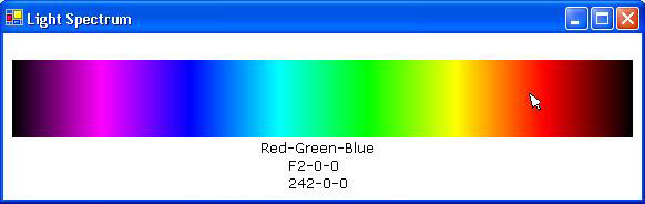 Figure 5 Light spectrum simulation demo application