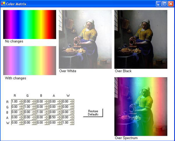 Figure 7 ColorMatrix - Images.