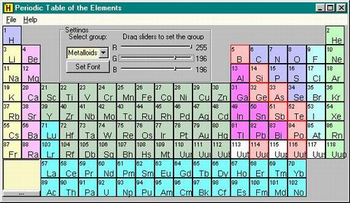 An Interactive Periodic Table Of The Elements Codeproject
