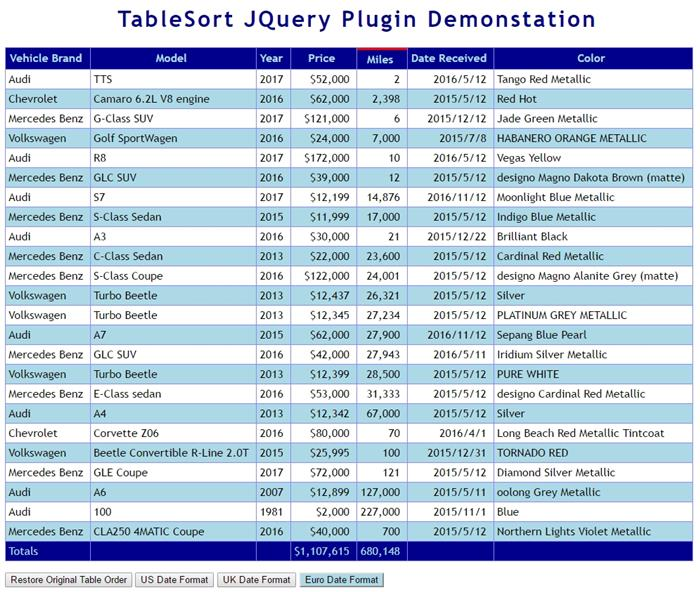 A jQuery Plugin for Sorting HTML Tables - CodeProject