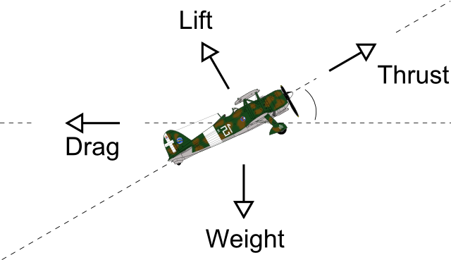 Html5 Multiplayer Plane Game