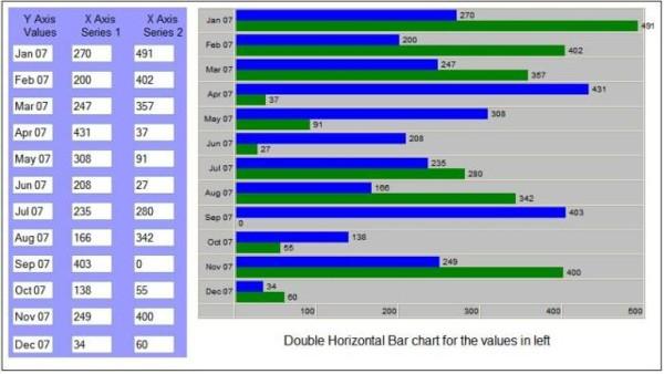 Html horizontal bar chart codeproject double horizontal bar chart ccuart Images