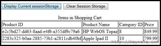 Price 799 99 Var Curuserpingcart New Array 0 Item1 1 Item2 Sessionstorage