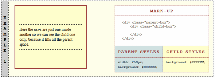 Relatively Simple 3 Equal-Height Columns CSS Liquid Layout