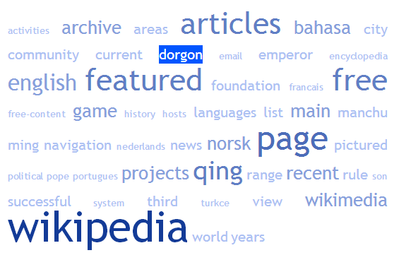 tag cloud of wikipedia.org