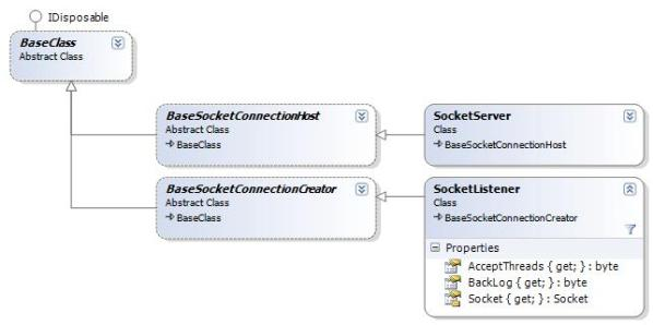 An Asynchronous Socket Server and Client - CodeProject