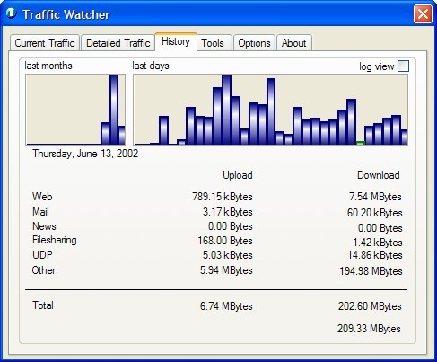 TrafficWatcher - CodeProject