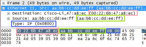 How to craft UDP packets and send them with WinPCap