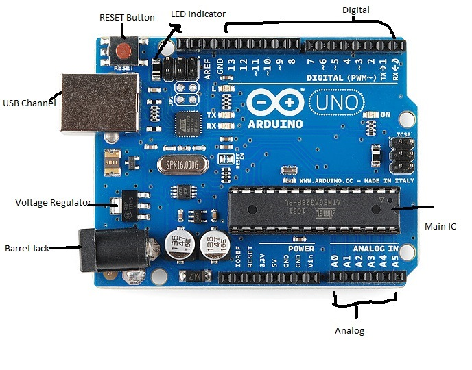 Getting Started With Arduino - CodeProject