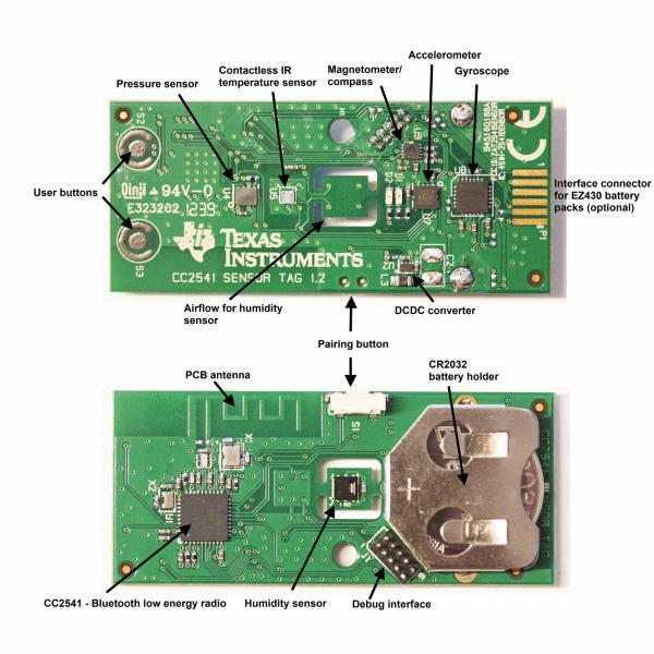 SensorTag Hardware