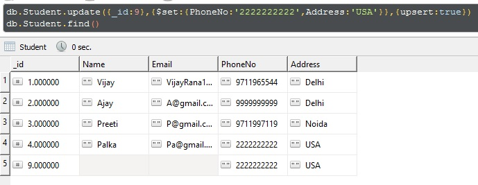 Mongo DB Tutorial and Mapping of SQL and Mongo DB Query - CodeProject