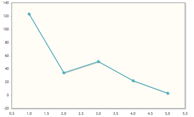Creating interactive html5 graphs in php codeproject thats what i called minimum coding when you get a team of coders working on something it just doesnt make sense to have them learning to do the basics ccuart Images