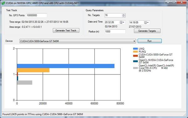 CUDA Programming Model on AMD GPUs and Intel CPUs - CodeProject