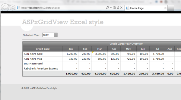 ASPxGridView Excel style – Adding notes to grid cells - CodeProject