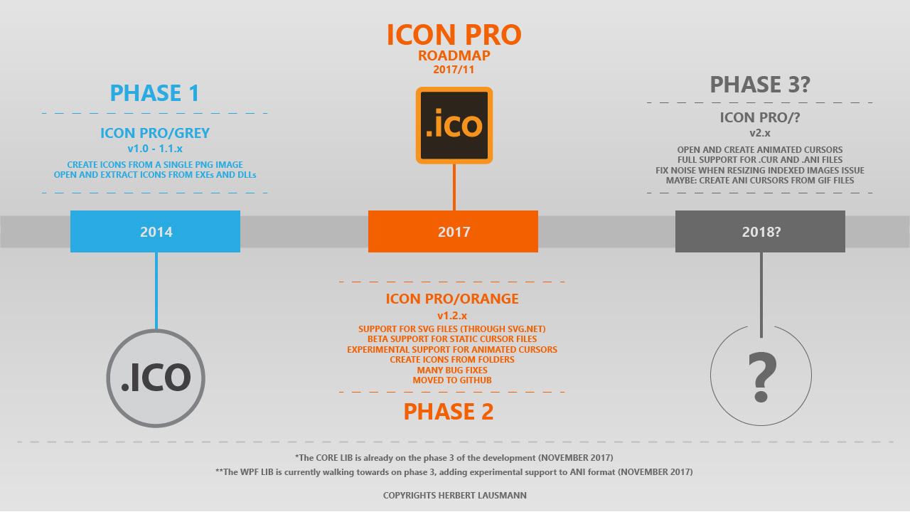 Icon Pro - Create icons for Windows Desktop - CodeProject
