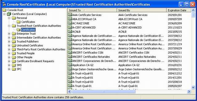 Trusted Certificates