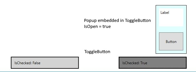 ToggleButton checked/unchecked